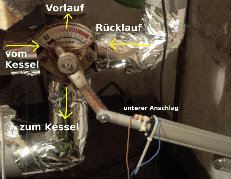 Fein Wozu Dient Ein Kessel Zeitgenössisch - Elektrische ...